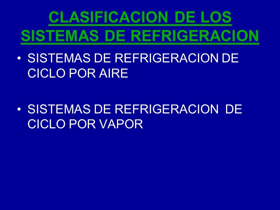 CLASIFICACION DE LOS SISTEMAS DE REFRIGERACION