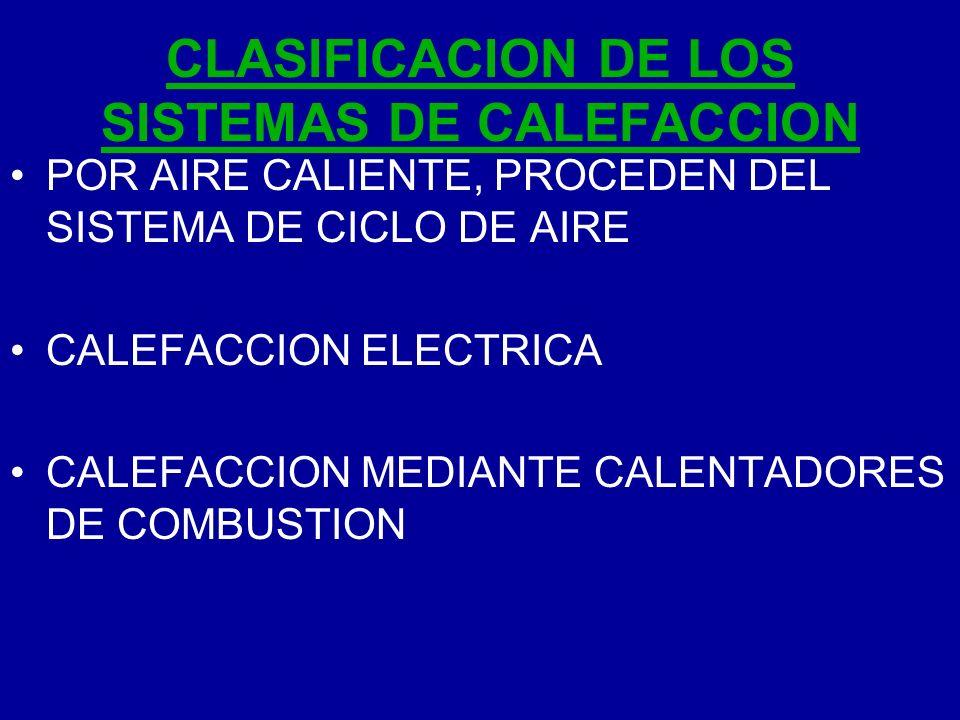 CLASIFICACION DE LOS SISTEMAS DE CALEFACCION
