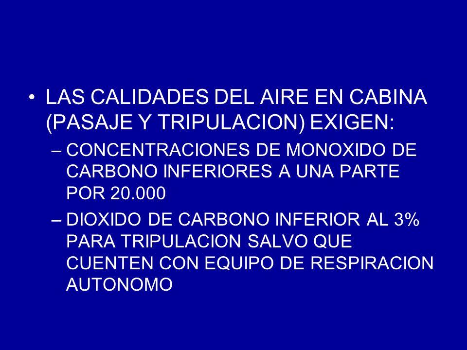 LAS CALIDADES DEL AIRE EN CABINA (PASAJE Y TRIPULACION) EXIGEN: