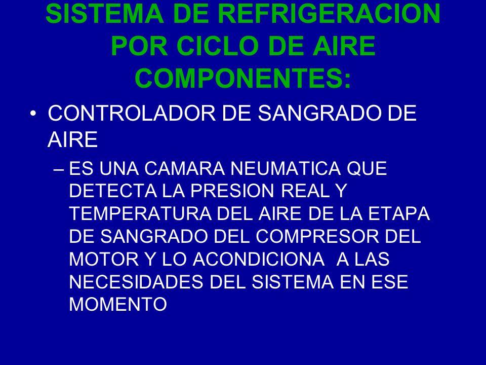 SISTEMA DE REFRIGERACION POR CICLO DE AIRE COMPONENTES: