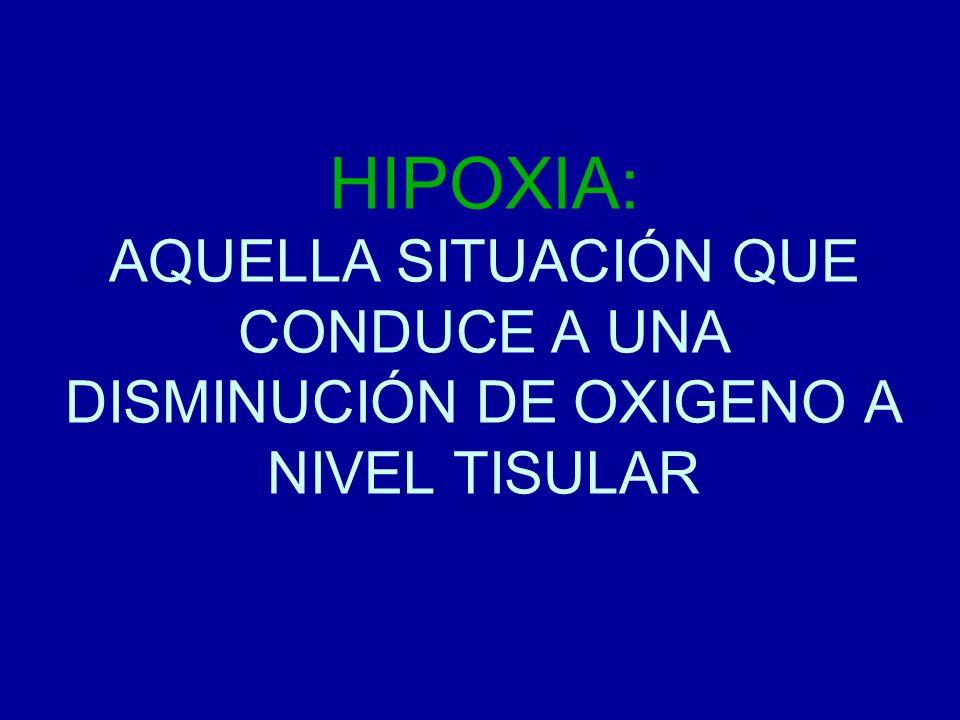 HIPOXIA: AQUELLA SITUACIÓN QUE CONDUCE A UNA DISMINUCIÓN DE OXIGENO A NIVEL TISULAR