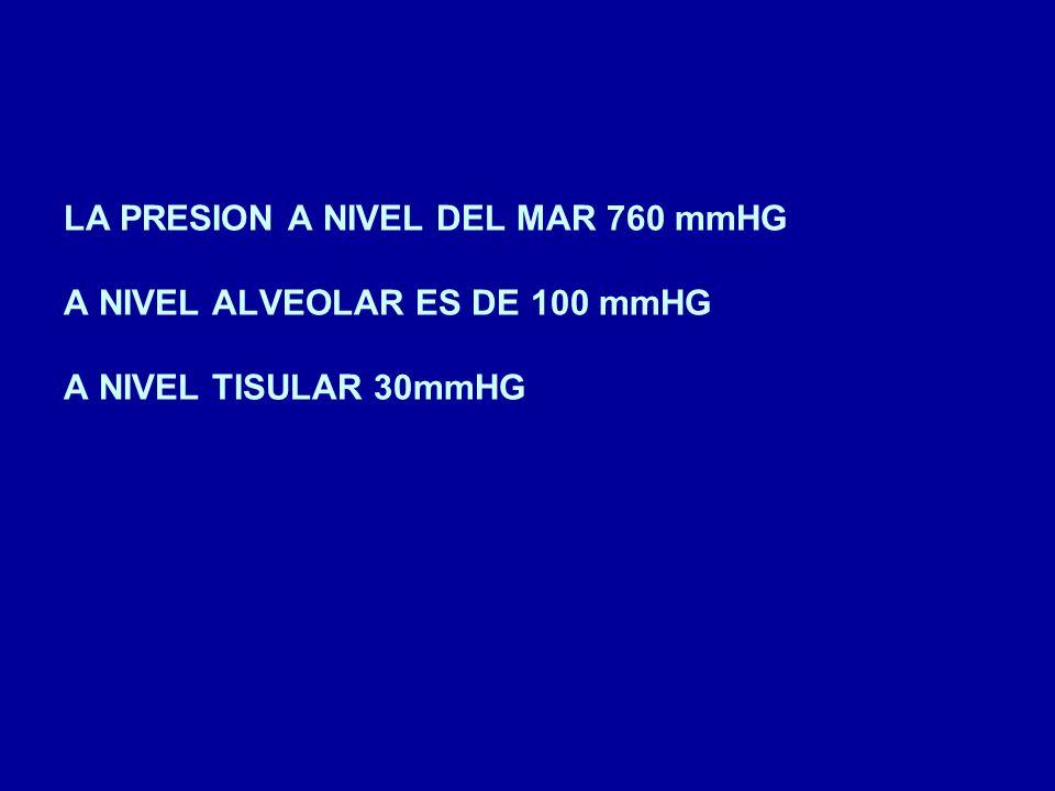 LA PRESION A NIVEL DEL MAR 760 mmHG A NIVEL ALVEOLAR ES DE 100 mmHG A NIVEL TISULAR 30mmHG