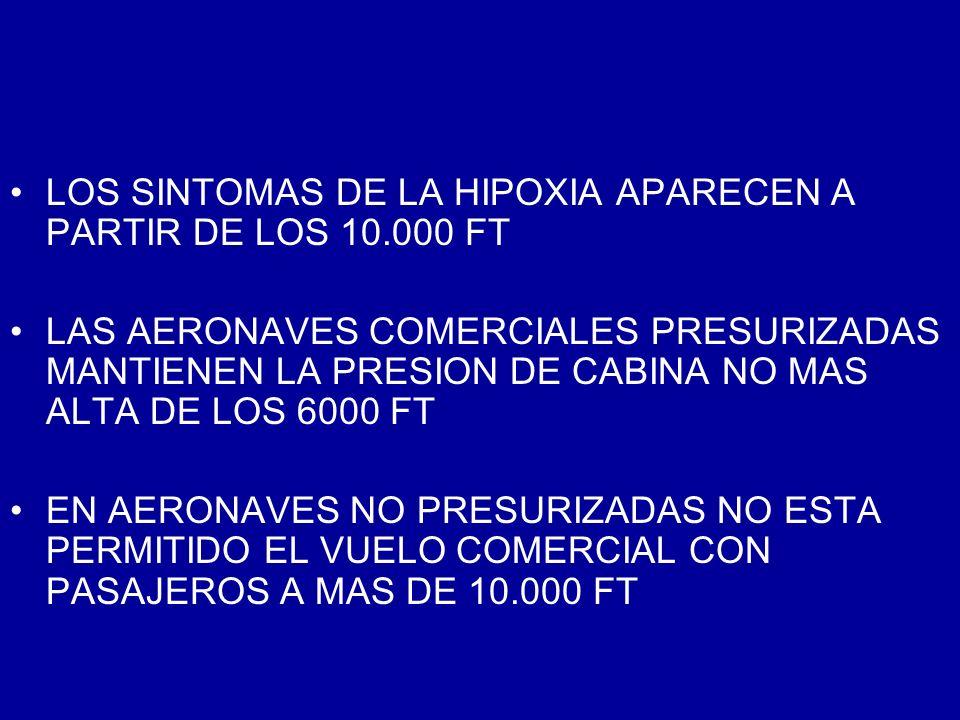 LOS SINTOMAS DE LA HIPOXIA APARECEN A PARTIR DE LOS 10.000 FT