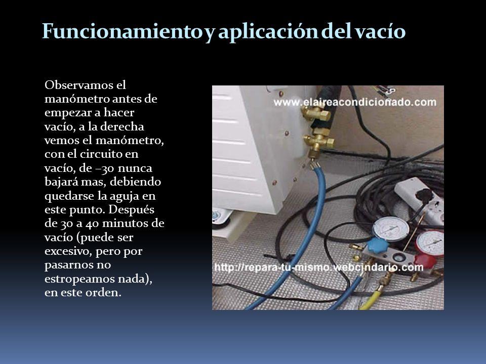 Funcionamiento y aplicación del vacío