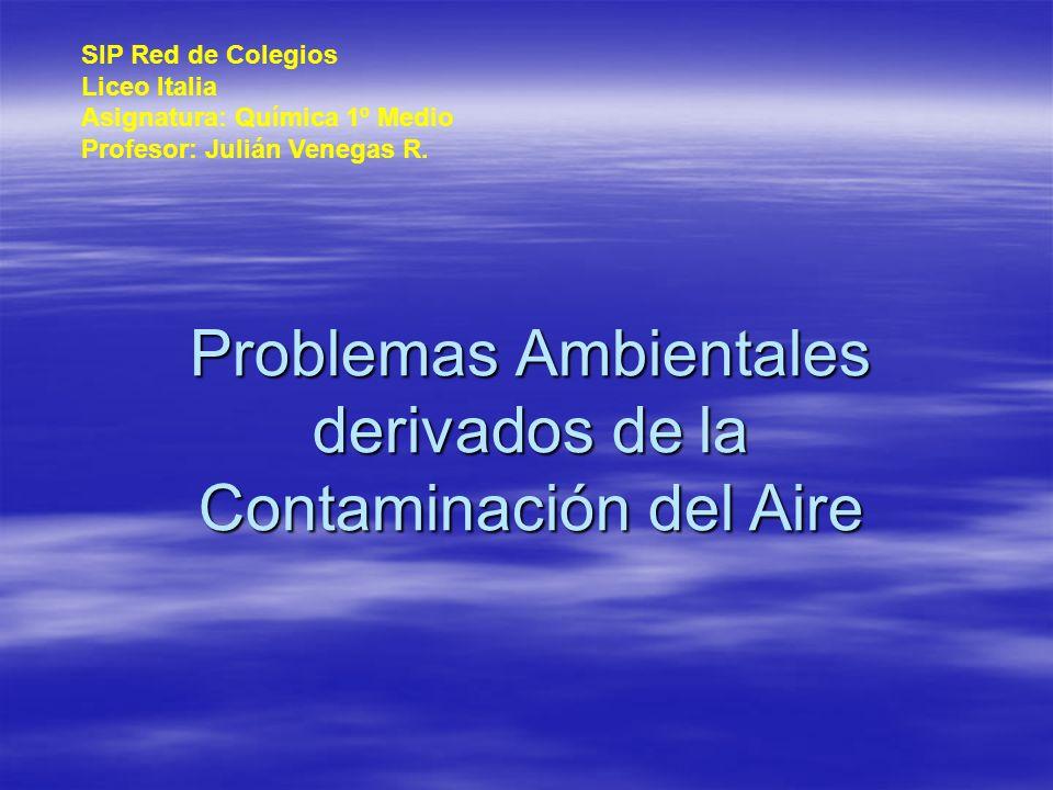 Problemas Ambientales derivados de la Contaminación del Aire