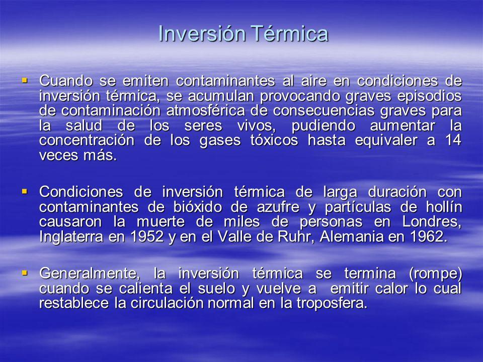 Inversión Térmica