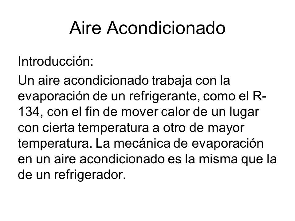 Aire Acondicionado Introducción: