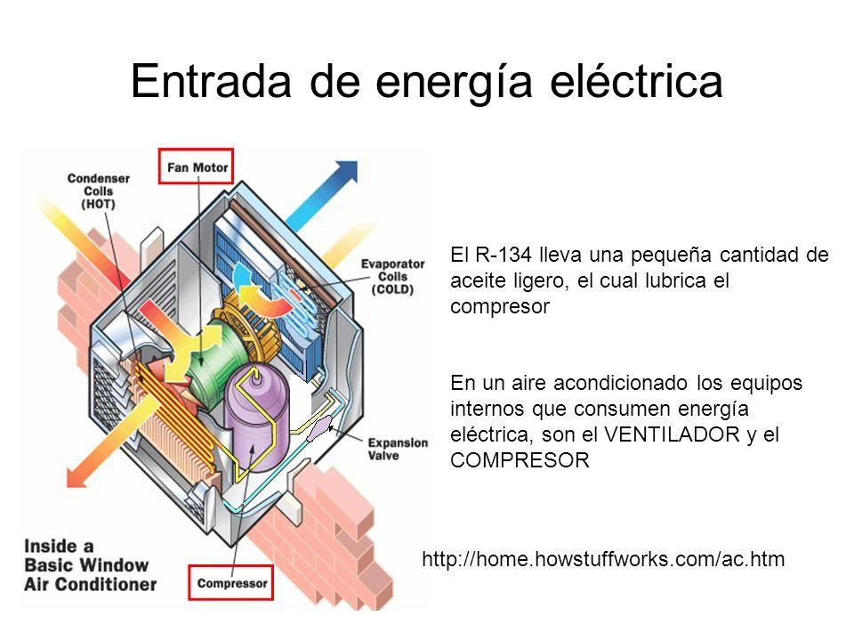 Entrada de energía eléctrica