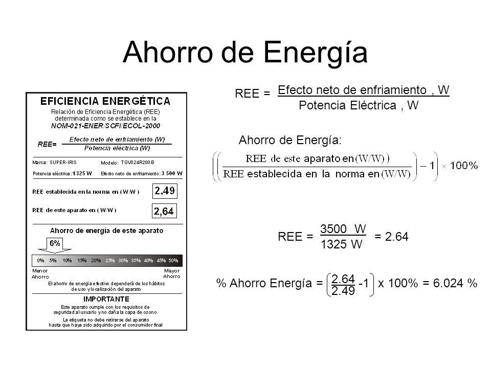 Ahorro de Energía REE = Efecto neto de enfriamiento , W