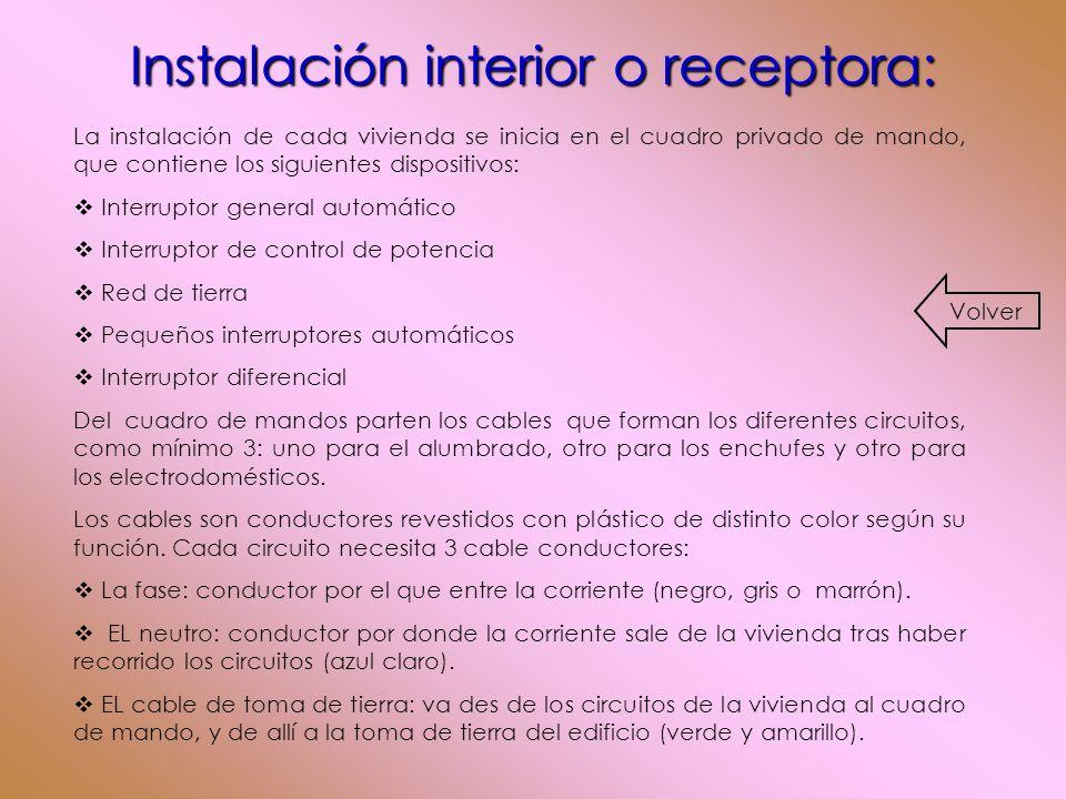 Instalación interior o receptora: