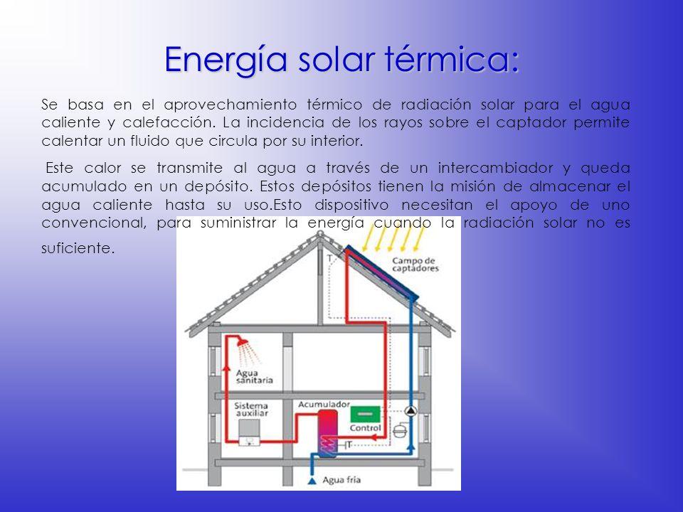 Energía solar térmica: