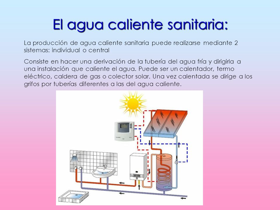 El agua caliente sanitaria: