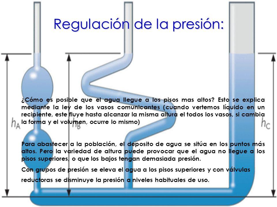 Regulación de la presión: