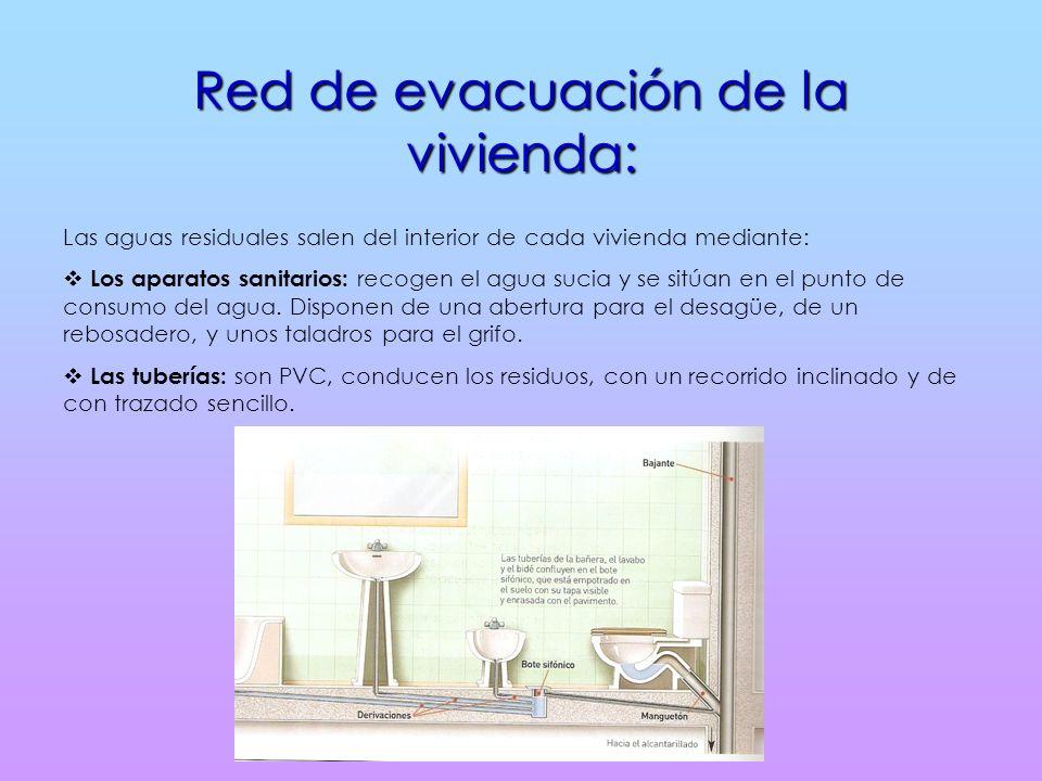Red de evacuación de la vivienda: