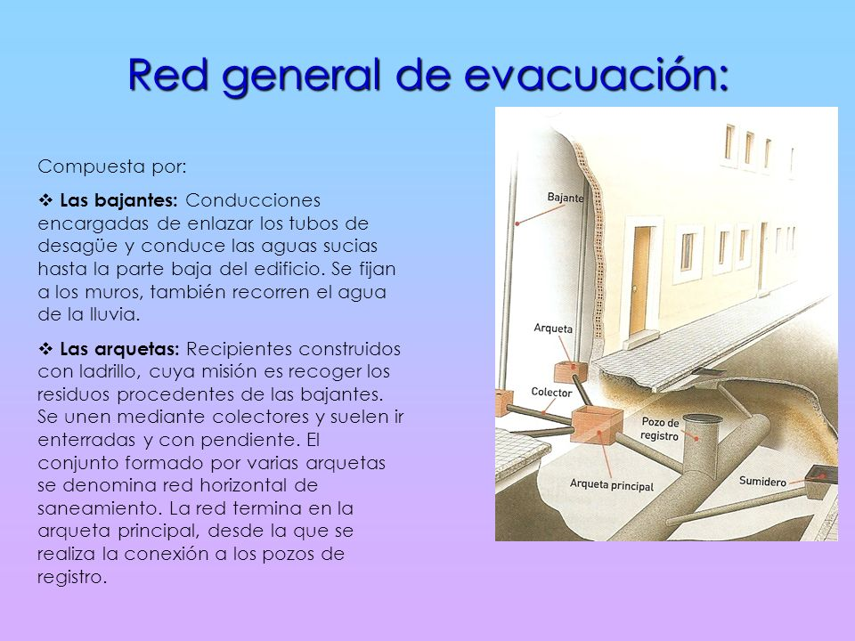 Red general de evacuación: