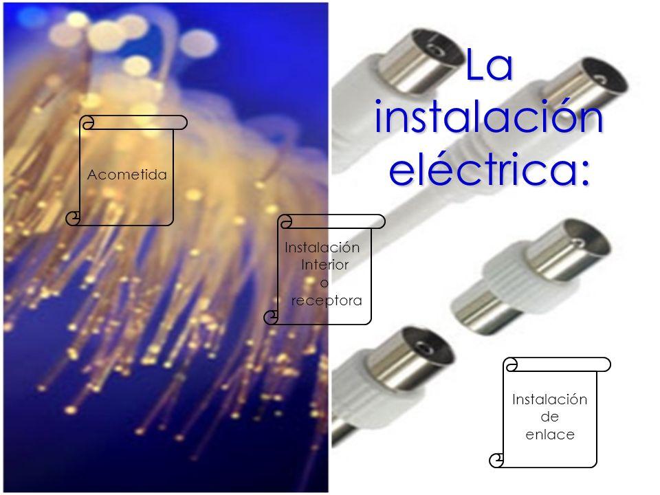 La instalación eléctrica: