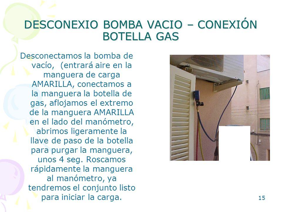DESCONEXIO BOMBA VACIO – CONEXIÓN BOTELLA GAS
