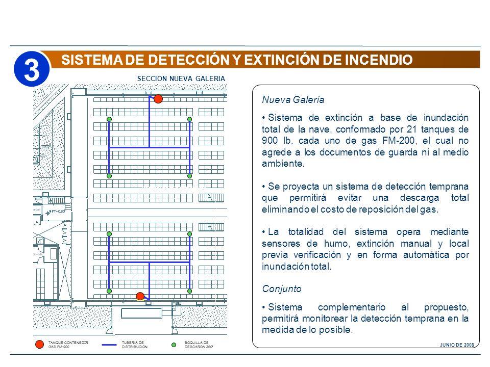 3 SISTEMA DE DETECCIÓN Y EXTINCIÓN DE INCENDIO Nueva Galería