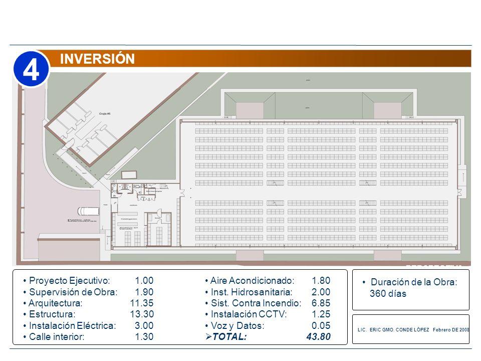 4 INVERSIÓN Proyecto Ejecutivo: 1.00 Supervisión de Obra: 1.90