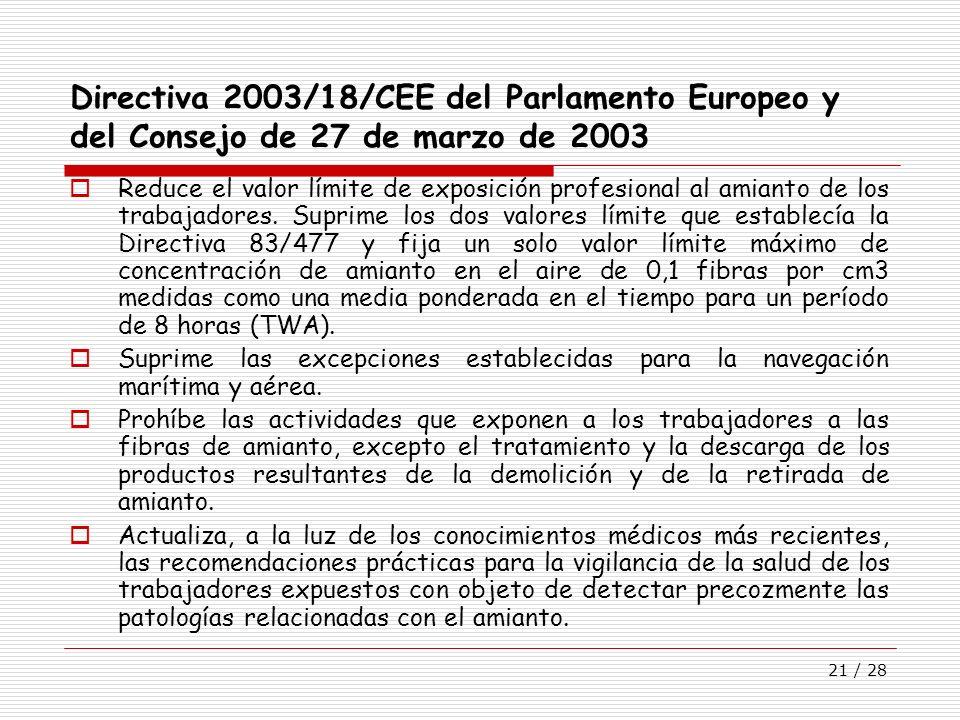 Directiva 2003/18/CEE del Parlamento Europeo y del Consejo de 27 de marzo de 2003