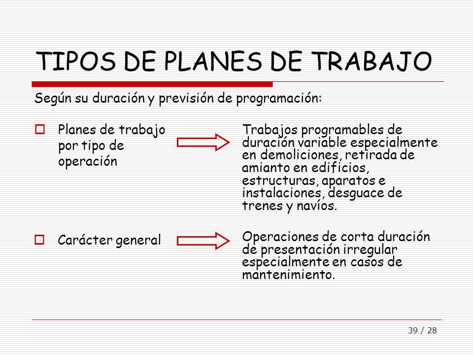 TIPOS DE PLANES DE TRABAJO
