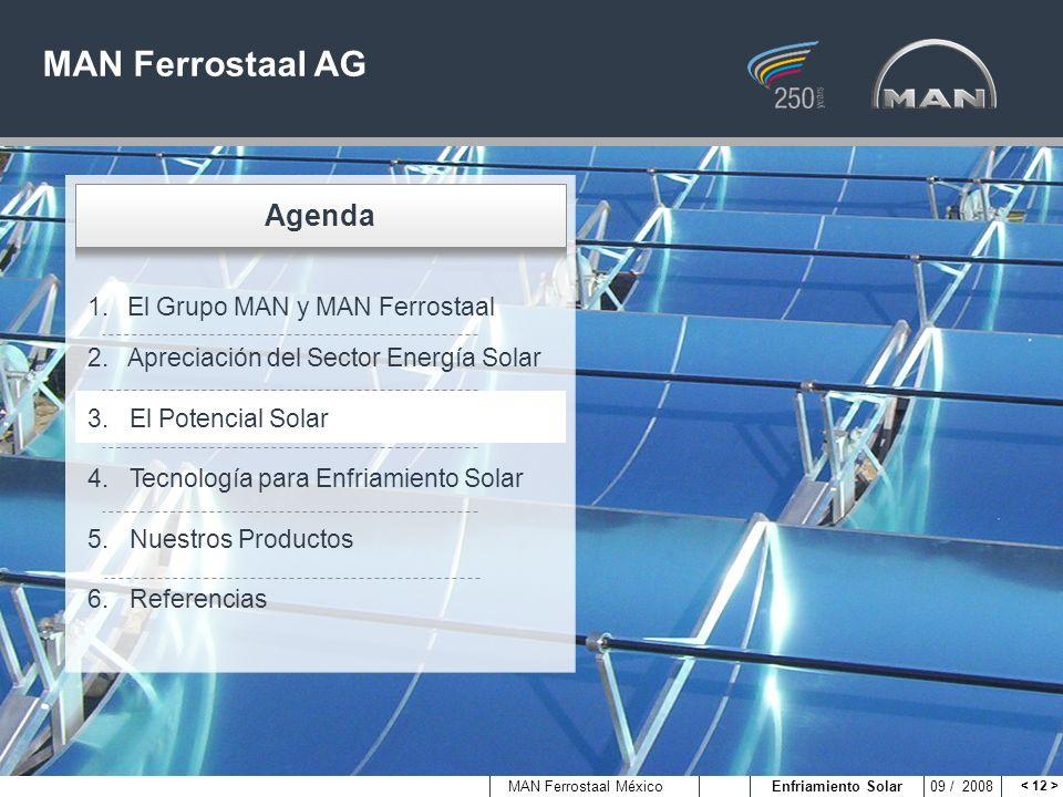 MAN Ferrostaal AG Agenda El Grupo MAN y MAN Ferrostaal
