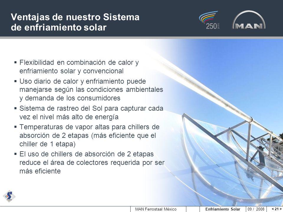 Ventajas de nuestro Sistema de enfriamiento solar