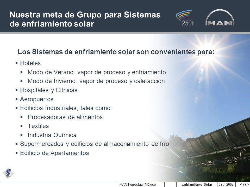 Nuestra meta de Grupo para Sistemas de enfriamiento solar