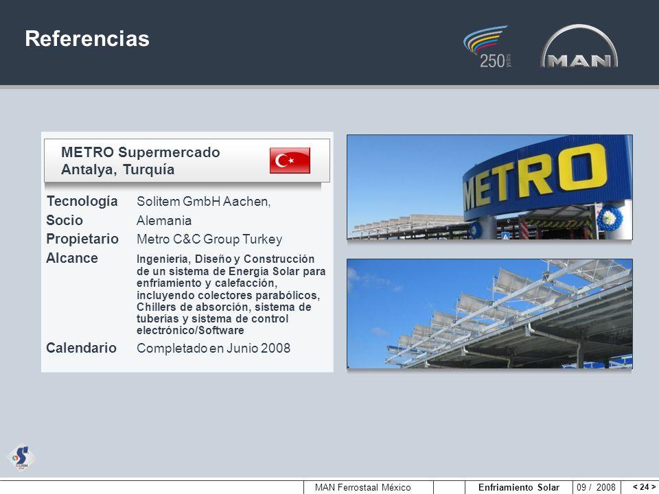 Referencias METRO Supermercado Antalya, Turquía