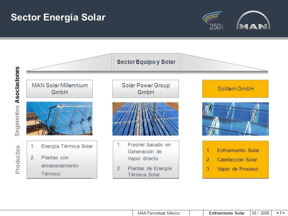 MAN Solar Millennium GmbH