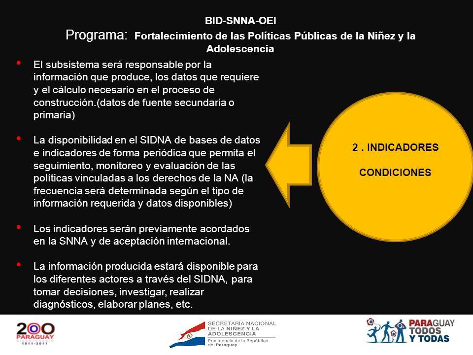 BID-SNNA-OEI Programa: Fortalecimiento de las Políticas Públicas de la Niñez y la Adolescencia.