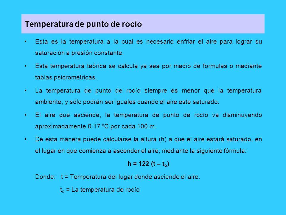 Temperatura de punto de rocío
