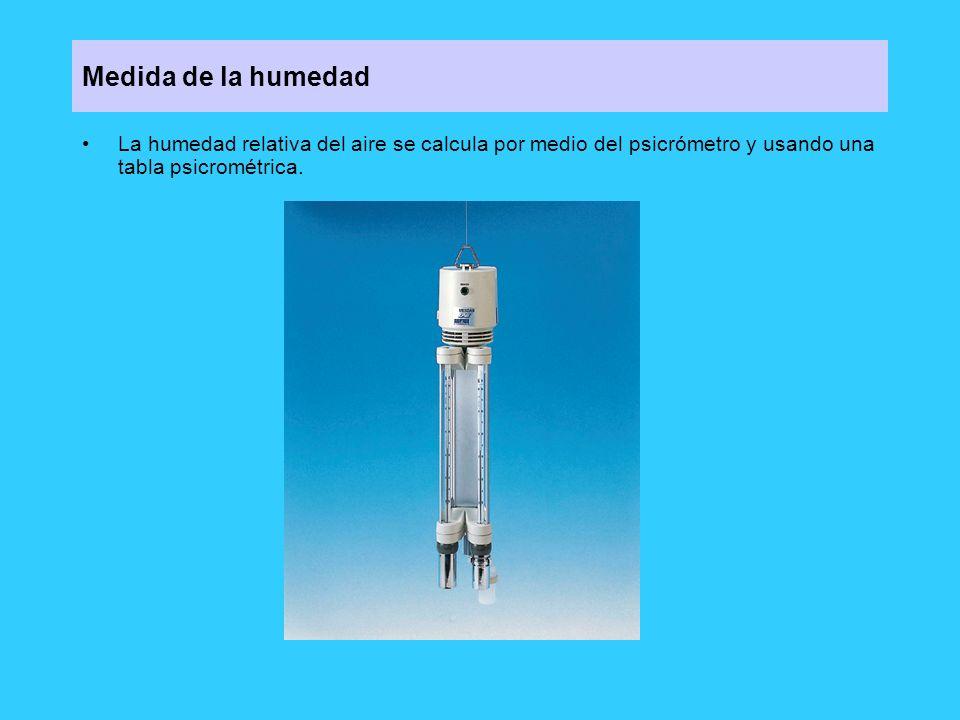 Medida de la humedad La humedad relativa del aire se calcula por medio del psicrómetro y usando una tabla psicrométrica.