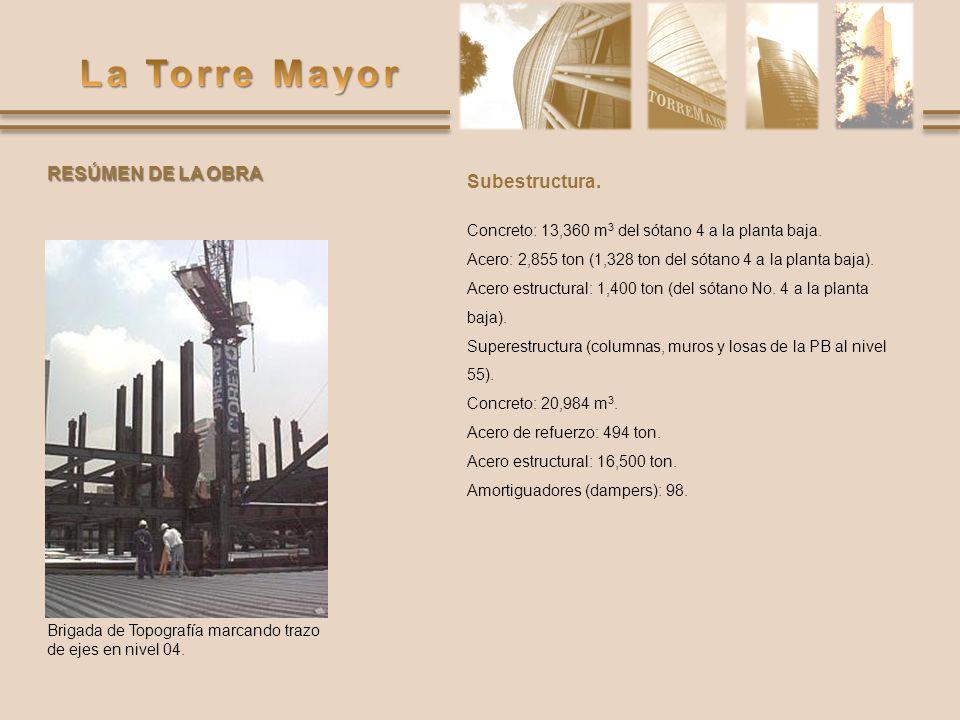 RESÚMEN DE LA OBRA Subestructura.