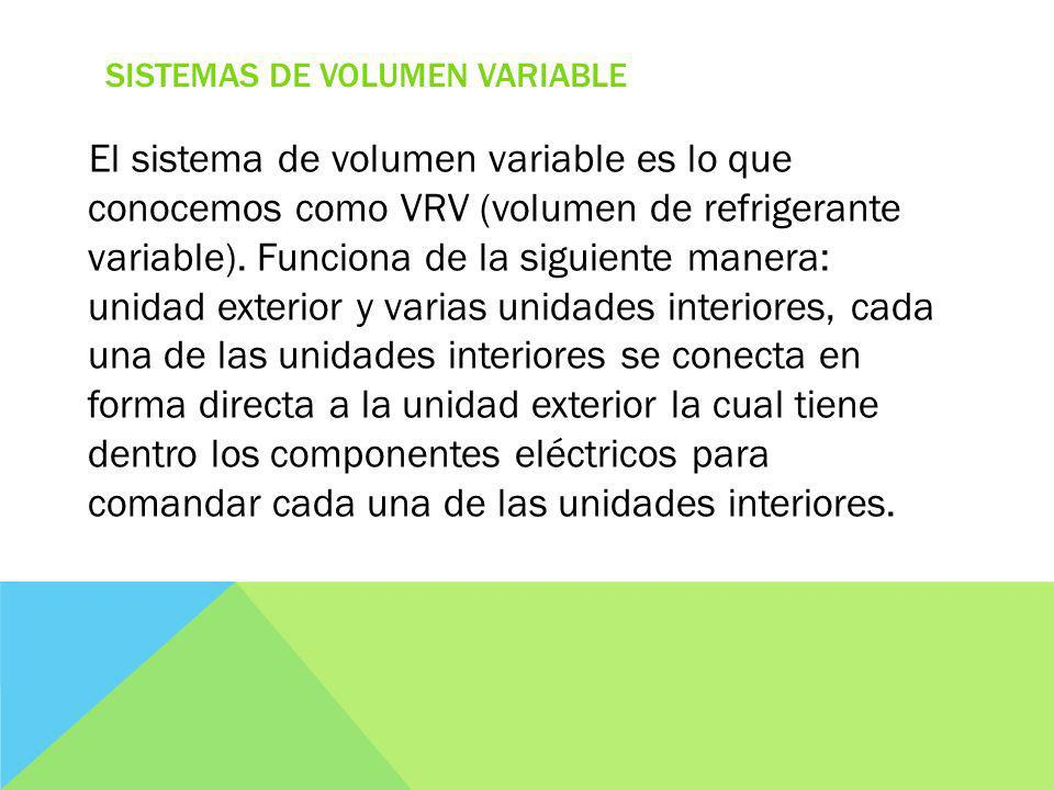 SISTEMAS DE VOLUMEN VARIABLE