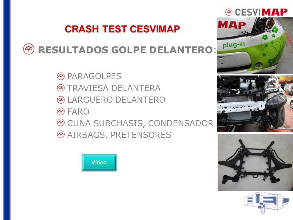 CRASH TEST CESVIMAP RESULTADOS GOLPE DELANTERO: PARAGOLPES