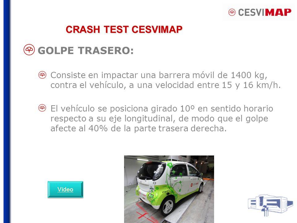 CRASH TEST CESVIMAP GOLPE TRASERO: