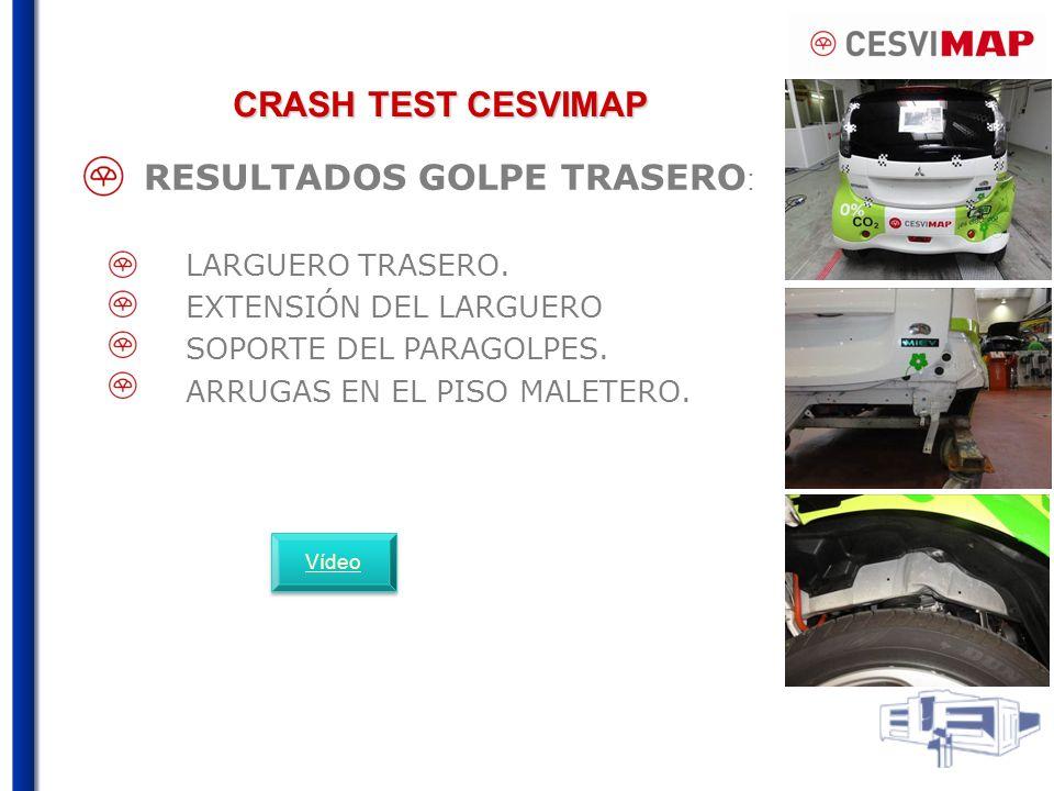 RESULTADOS GOLPE TRASERO: