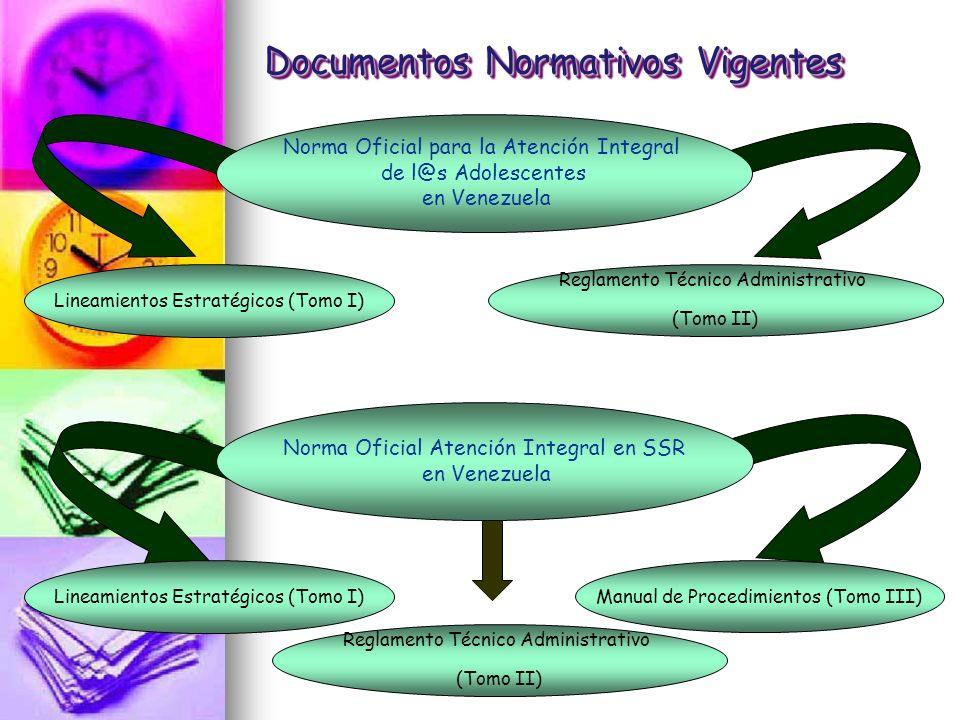Documentos Normativos Vigentes