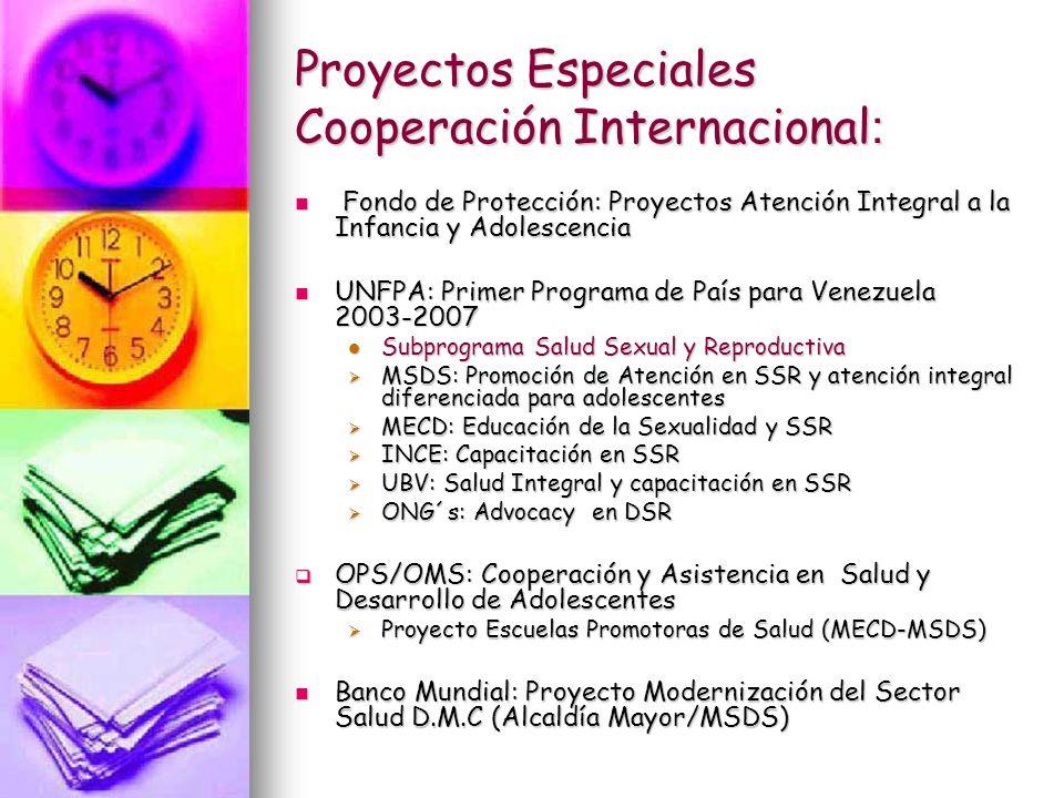 Proyectos Especiales Cooperación Internacional: