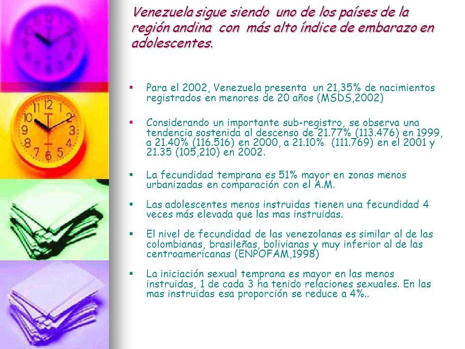 Venezuela sigue siendo uno de los países de la región andina con más alto índice de embarazo en adolescentes.