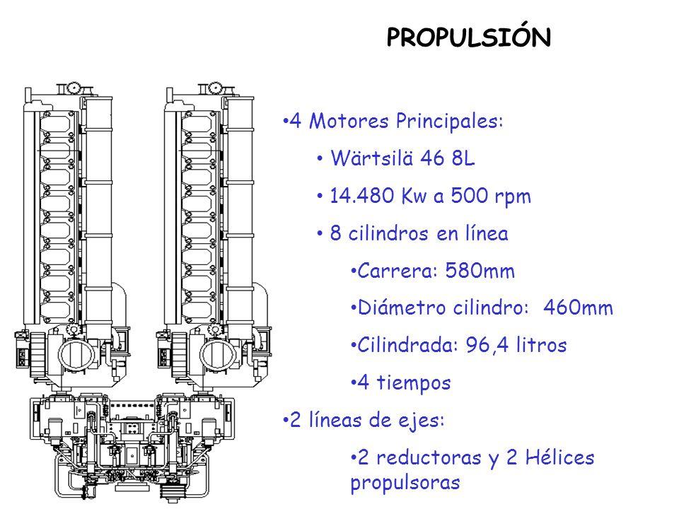 PROPULSIÓN 4 Motores Principales: Wärtsilä 46 8L 14.480 Kw a 500 rpm