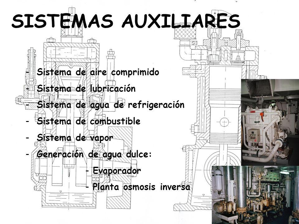 SISTEMAS AUXILIARES Sistema de aire comprimido Sistema de lubricación
