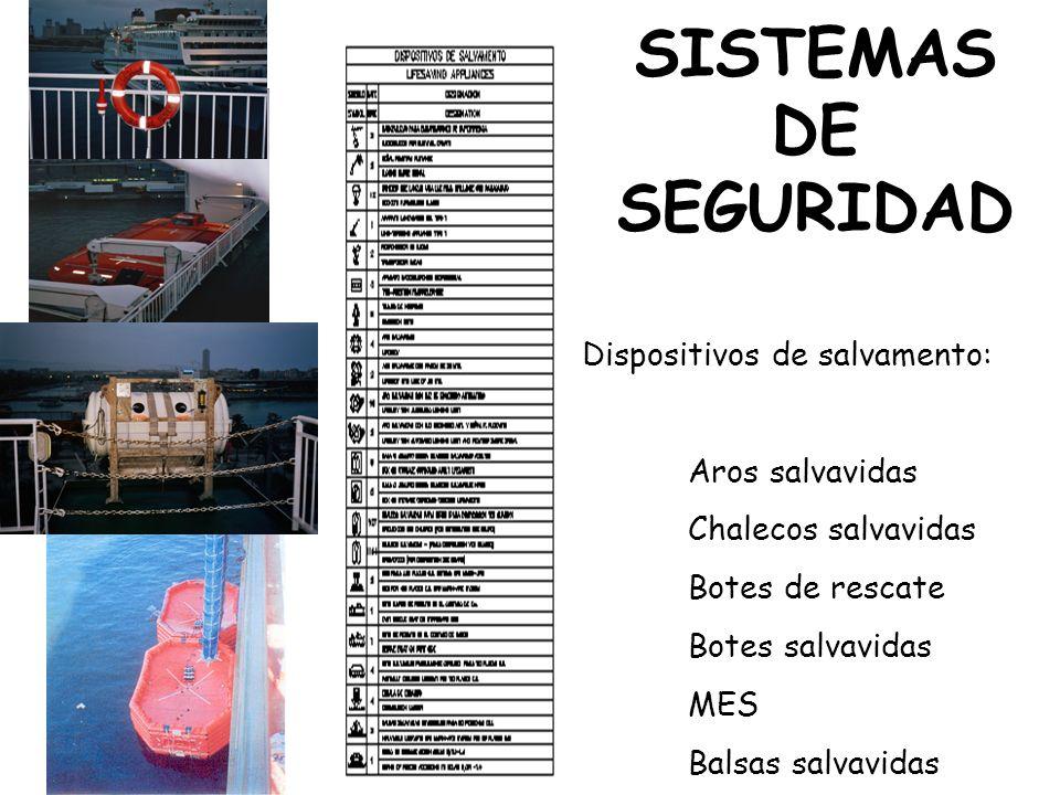 SISTEMAS DE SEGURIDAD Dispositivos de salvamento: Aros salvavidas