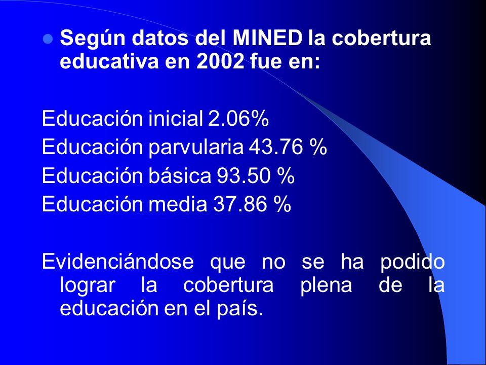 Según datos del MINED la cobertura educativa en 2002 fue en: