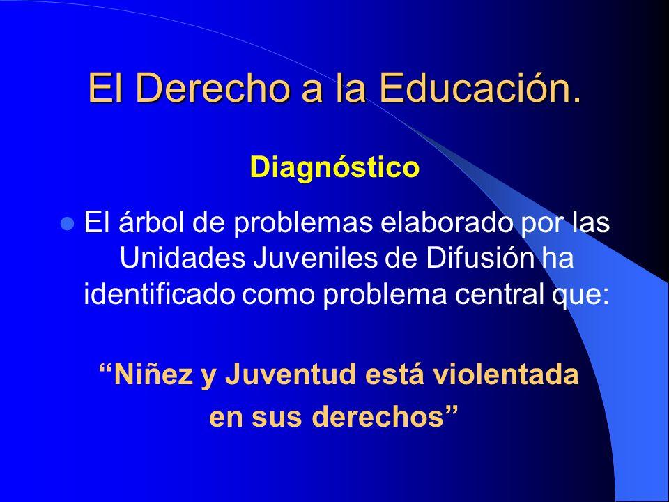 El Derecho a la Educación.