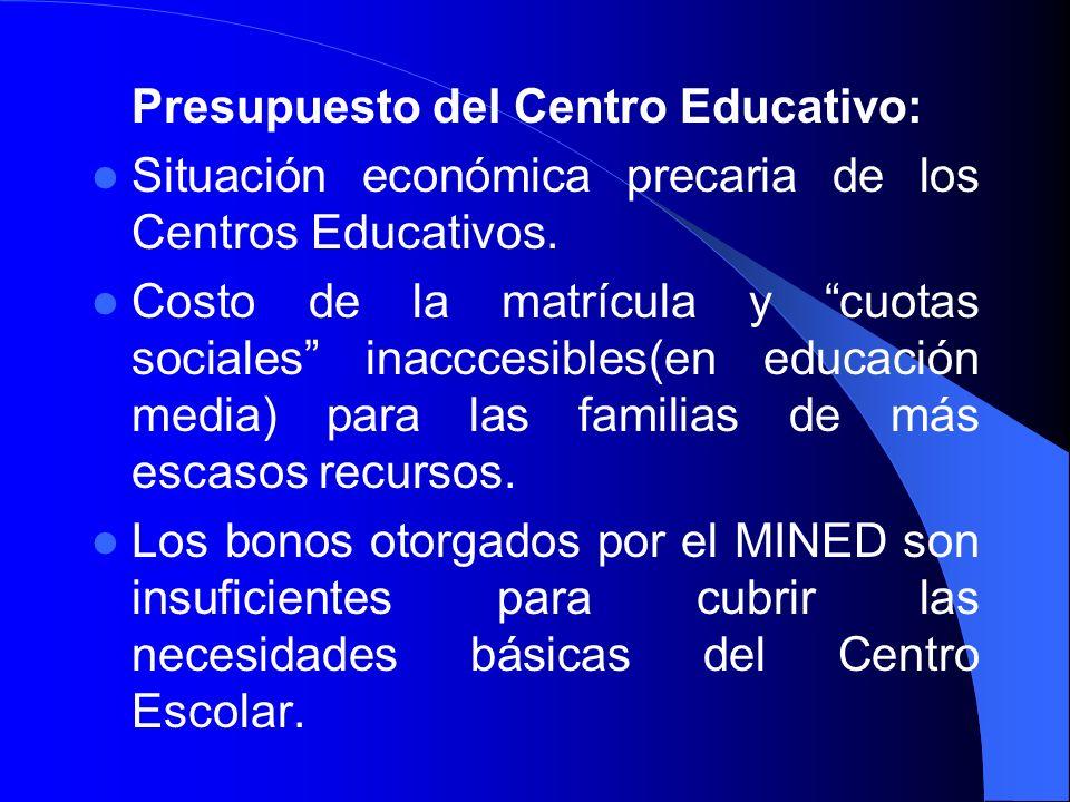 Presupuesto del Centro Educativo: