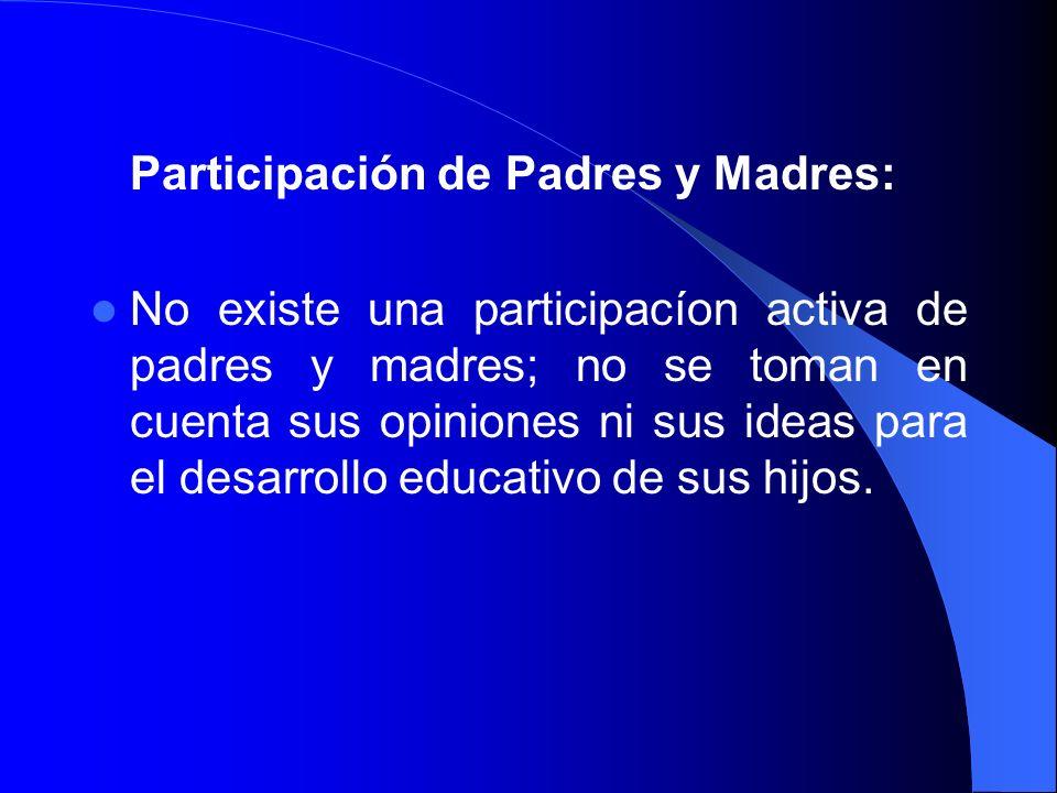 Participación de Padres y Madres: