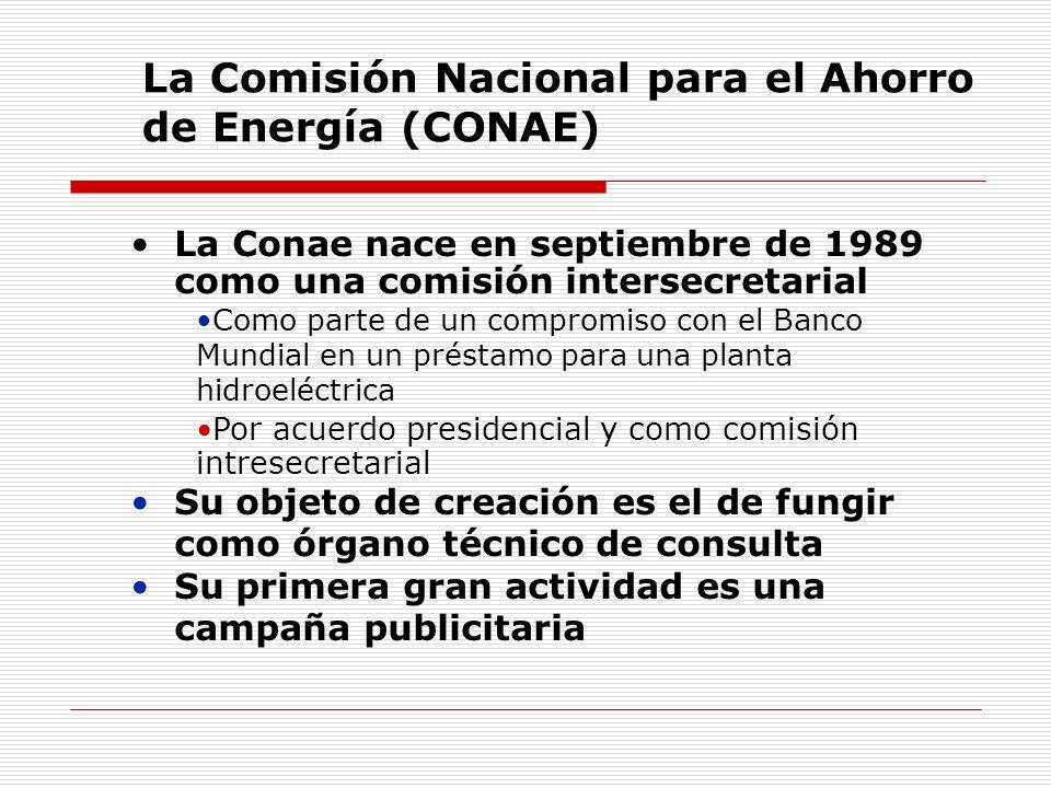 La Comisión Nacional para el Ahorro de Energía (CONAE)