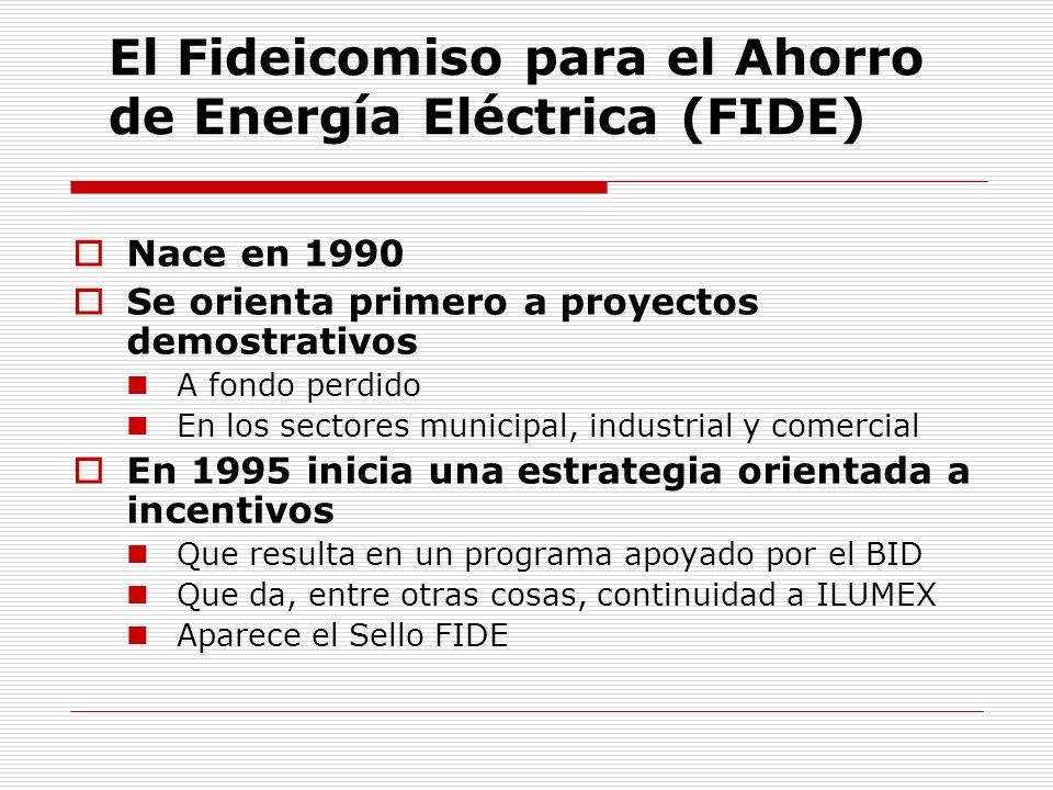 El Fideicomiso para el Ahorro de Energía Eléctrica (FIDE)